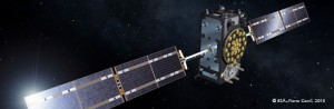 Galileo Satelite H+S News